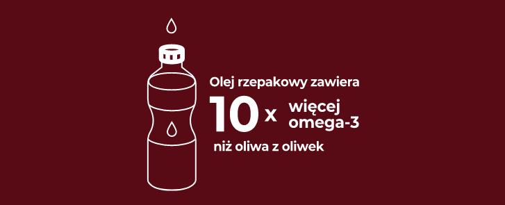 olej rzepakowy a oliwa